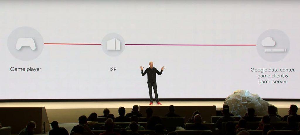 google stadia teknotower