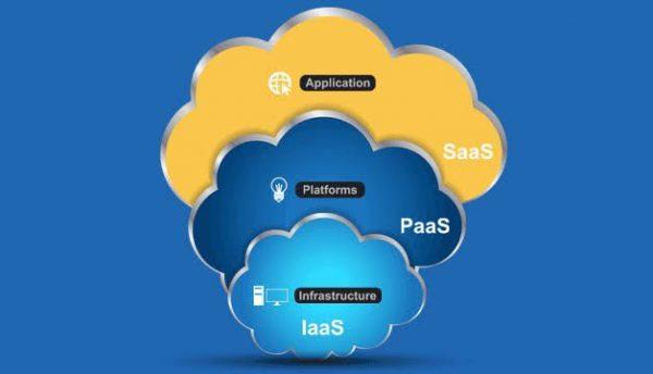 bulut hizmetleri iaas paas saas teknotower
