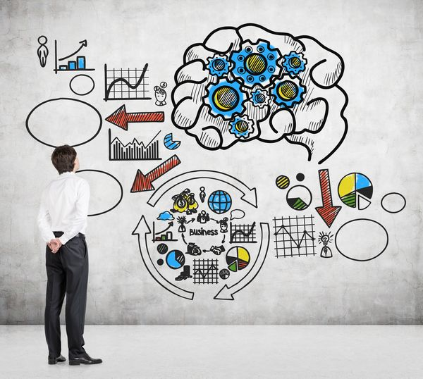 analitik düşünme dijital pazarlama teknotower
