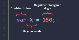 Yeni Başlayanlar için JavaScript! #1 1 javascript