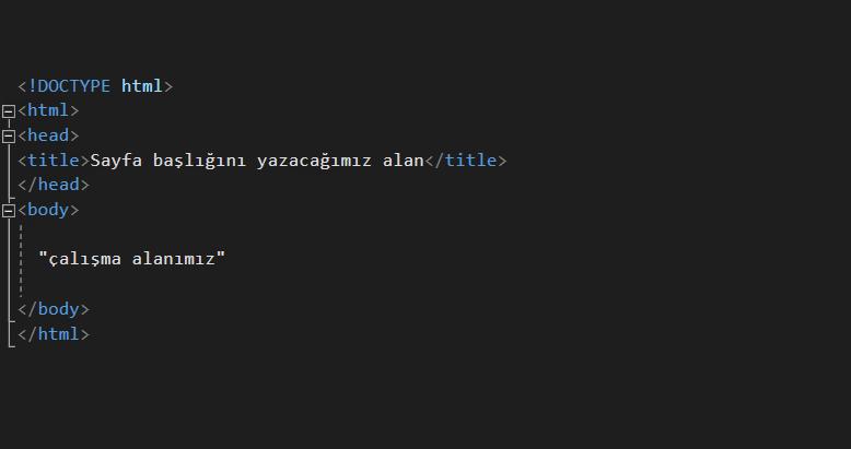 HTML DERSLERİ #1 4 HTML DERSLERİ