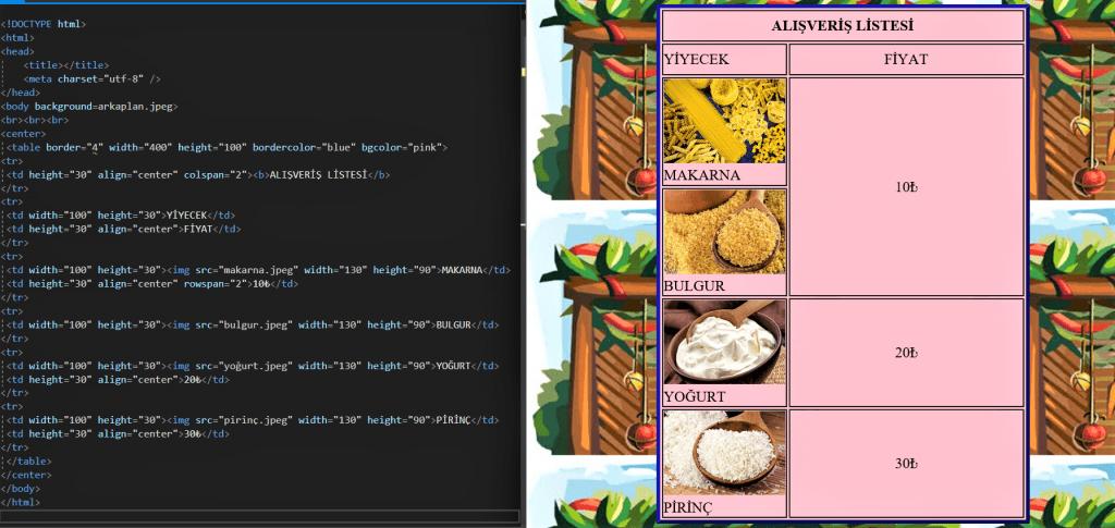 HTML DERSLERİ 4 arka plana resim ekleme