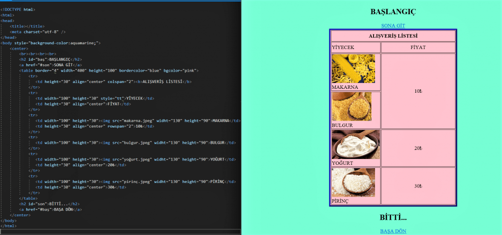 HTML DERSLERİ 4 Tablolar Devam 4 HTML DERSLERİ 4