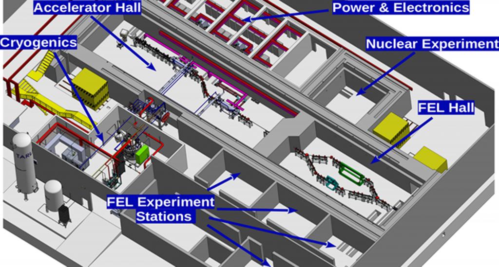 TARLA: Türk Hızlandırıcı ve Işınım Laboratuvarı | 2021 2 TARLA