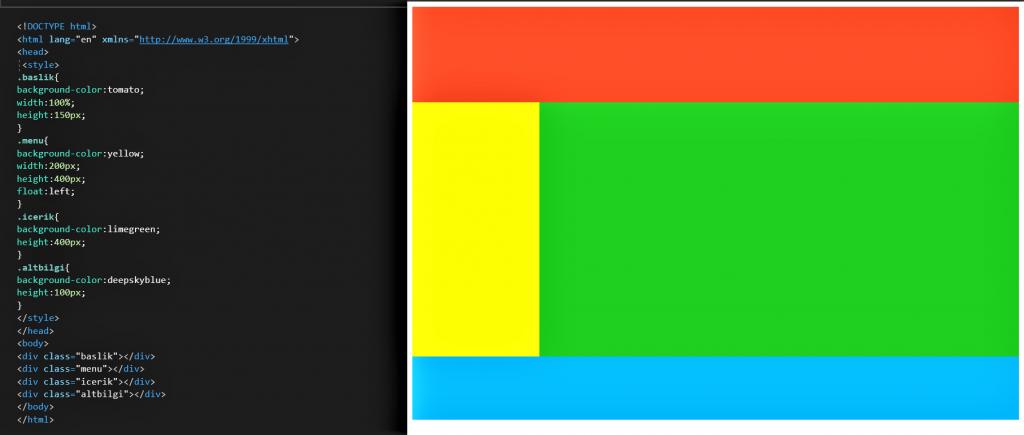 HTML DERSLERİ 6 4 HTML DERSLERİ 6