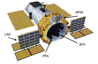 Milli Uzay Programı | 2021 8 uzay