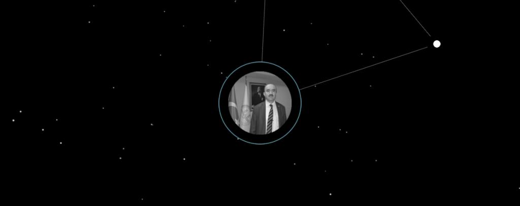Milli Uzay Programı | 2021 5 uzay