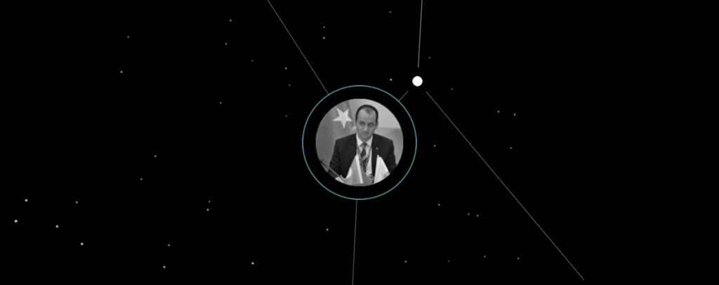 Milli Uzay Programı | 2021 6 uzay