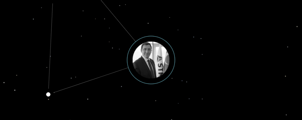Milli Uzay Programı | 2021 7 uzay