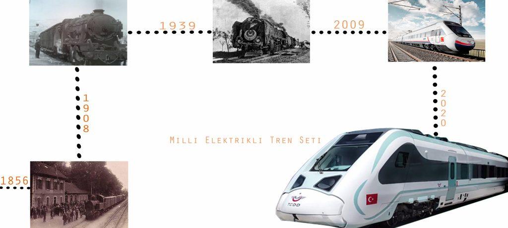 MİLLİ ELEKTRİKLİ TREN SETİ PROJESİ 9 tren
